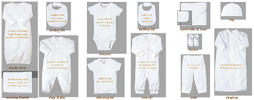 Baby clothes sizes can be determined by the age and weight of the baby. Keep in mind, however, that babies grow and develop at different rates. Different brands also slightly differ in sizes.